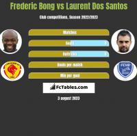 Frederic Bong vs Laurent Dos Santos h2h player stats