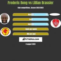 Frederic Bong vs Lillian Brassier h2h player stats
