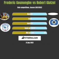 Frederic Gounongbe vs Robert Glatzel h2h player stats