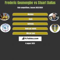 Frederic Gounongbe vs Stuart Dallas h2h player stats