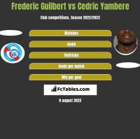 Frederic Guilbert vs Cedric Yambere h2h player stats