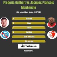Frederic Guilbert vs Jacques Francois Moubandje h2h player stats