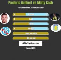 Frederic Guilbert vs Matty Cash h2h player stats