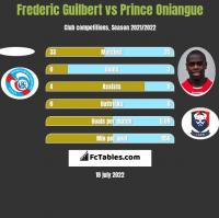 Frederic Guilbert vs Prince Oniangue h2h player stats