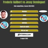 Frederic Guilbert vs Jessy Deminguet h2h player stats