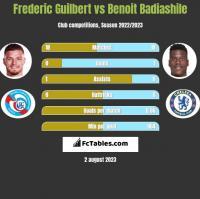 Frederic Guilbert vs Benoit Badiashile h2h player stats