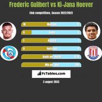 Frederic Guilbert vs Ki-Jana Hoever h2h player stats
