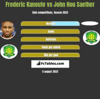 Frederic Kanoute vs John Hou Saether h2h player stats