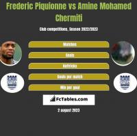 Frederic Piquionne vs Amine Mohamed Chermiti h2h player stats