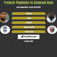 Frederic Piquionne vs Asamoah Gyan h2h player stats