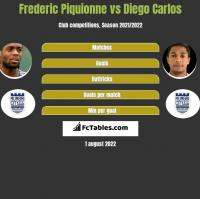 Frederic Piquionne vs Diego Carlos h2h player stats