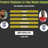 Frederic Piquionne vs Pape Modou Sougou h2h player stats