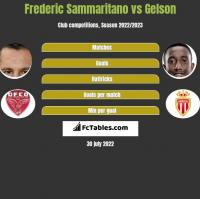 Frederic Sammaritano vs Gelson h2h player stats