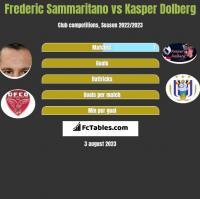 Frederic Sammaritano vs Kasper Dolberg h2h player stats