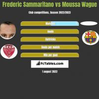 Frederic Sammaritano vs Moussa Wague h2h player stats