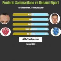 Frederic Sammaritano vs Renaud Ripart h2h player stats