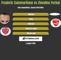 Frederic Sammaritano vs Zinedine Ferhat h2h player stats