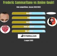 Frederic Sammaritano vs Amine Gouiri h2h player stats
