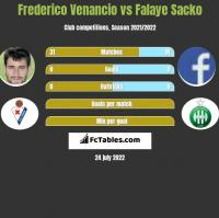Frederico Venancio vs Falaye Sacko h2h player stats