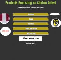 Frederik Boersting vs Clinton Antwi h2h player stats
