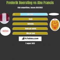 Frederik Boersting vs Abu Francis h2h player stats