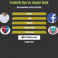 Frederik Due vs Jesper Rask h2h player stats