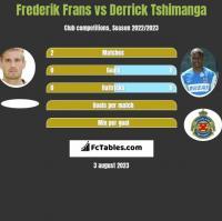 Frederik Frans vs Derrick Tshimanga h2h player stats