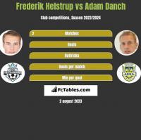 Frederik Helstrup vs Adam Danch h2h player stats