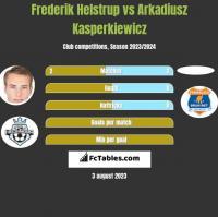 Frederik Helstrup vs Arkadiusz Kasperkiewicz h2h player stats