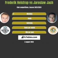 Frederik Helstrup vs Jarosław Jach h2h player stats