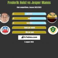Frederik Holst vs Jesper Manns h2h player stats