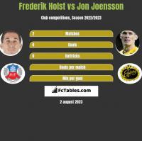 Frederik Holst vs Jon Joensson h2h player stats