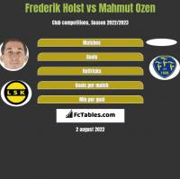 Frederik Holst vs Mahmut Ozen h2h player stats