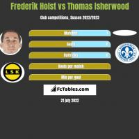 Frederik Holst vs Thomas Isherwood h2h player stats