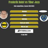 Frederik Holst vs Tibor Joza h2h player stats