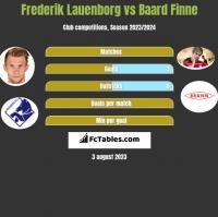 Frederik Lauenborg vs Baard Finne h2h player stats