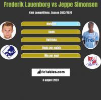 Frederik Lauenborg vs Jeppe Simonsen h2h player stats