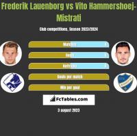 Frederik Lauenborg vs Vito Hammershoej-Mistrati h2h player stats
