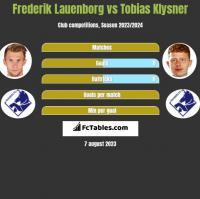 Frederik Lauenborg vs Tobias Klysner h2h player stats