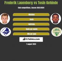 Frederik Lauenborg vs Tosin Kehinde h2h player stats