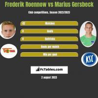 Frederik Roennow vs Marius Gersbeck h2h player stats