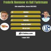 Frederik Roennow vs Ralf Faehrmann h2h player stats