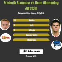 Frederik Roennow vs Rune Almenning Jarstein h2h player stats