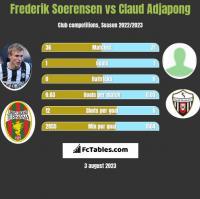Frederik Soerensen vs Claud Adjapong h2h player stats