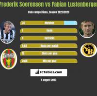 Frederik Soerensen vs Fabian Lustenberger h2h player stats