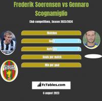 Frederik Soerensen vs Gennaro Scognamiglio h2h player stats