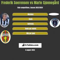 Frederik Soerensen vs Marte Sjønnegård h2h player stats