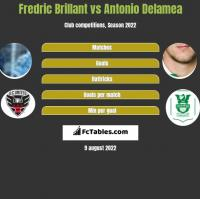 Fredric Brillant vs Antonio Delamea h2h player stats