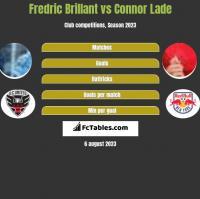 Fredric Brillant vs Connor Lade h2h player stats
