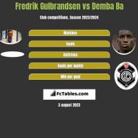 Fredrik Gulbrandsen vs Demba Ba h2h player stats